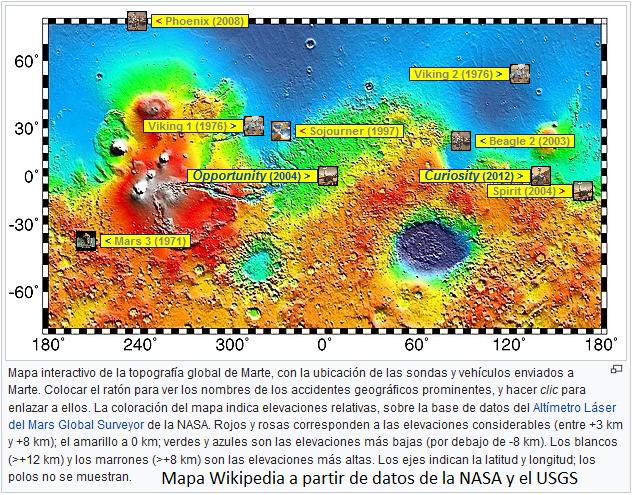 ¿Vida en Marte?